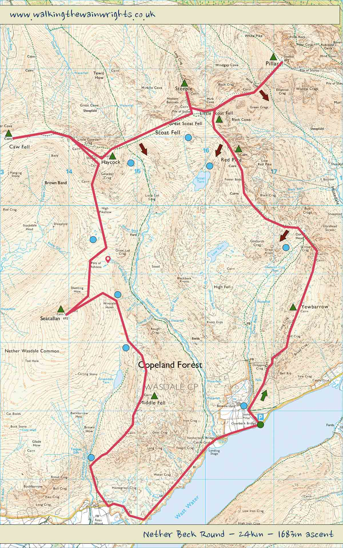 Netherbeck Round route