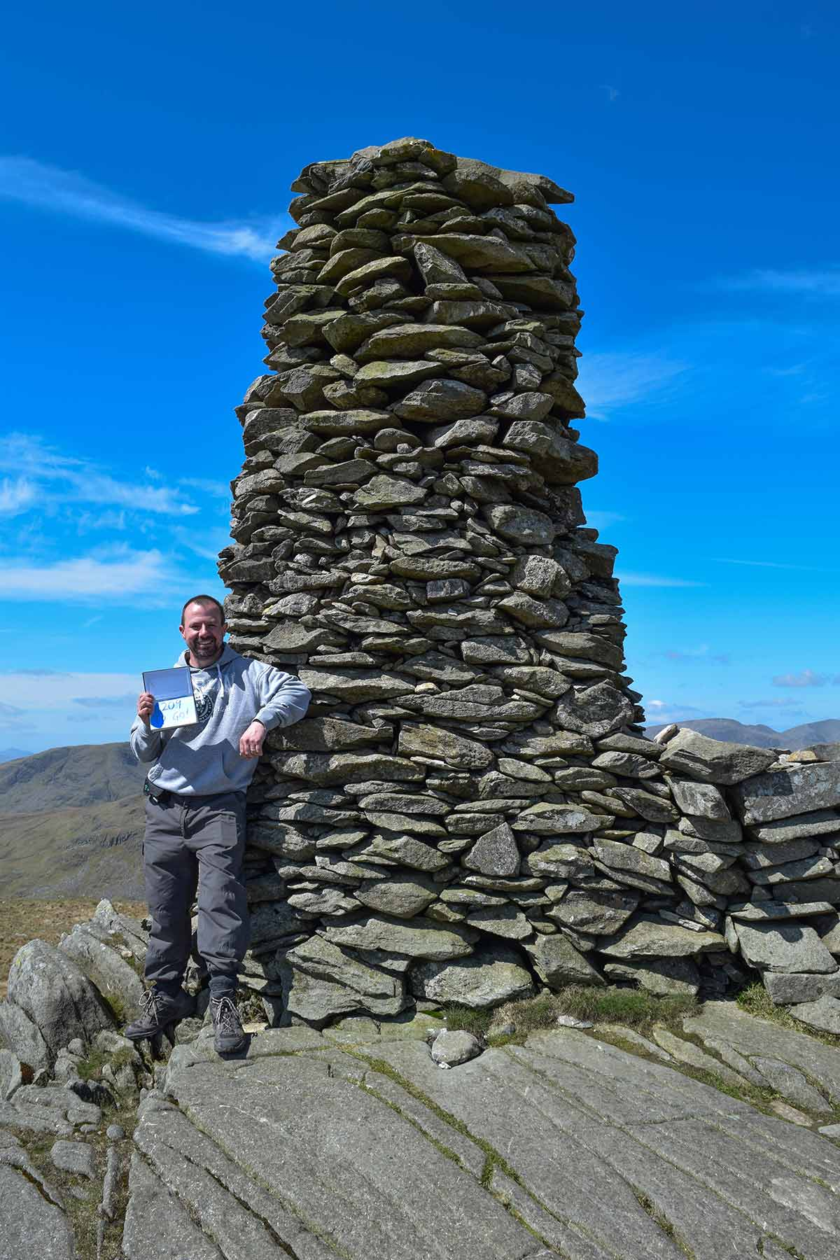 Thornthwaite Crag Beacon
